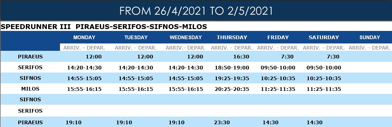Aegean Speed Lines Itineraries 2021